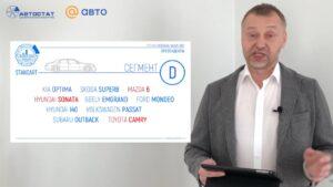 ТОП автомобилей по остаточной стоимости на 2021 год по сегментам Стандарт и Премиум