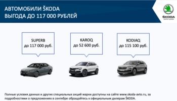 Бренд Skoda объявил скидки на свои автомобили в России в сентябре 2021 года